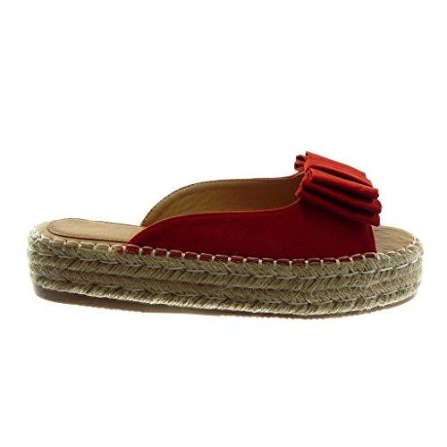Angkorly Chaussure Mode Sandale Mule Slip-On Plateforme Femme Noeud Corde Tréssé Talon Compensé Plateforme 4 CM Rouge