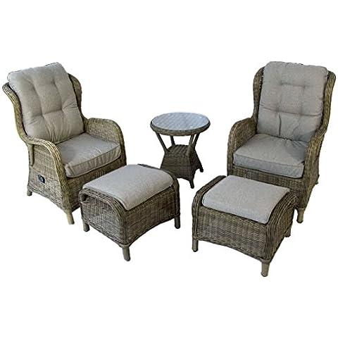 Conjunto mesa de exterior con 2 sillones reclinables y 2 reposapies - Portes Gratis