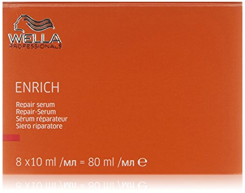 wella enrich repair crme capillaire rparatrice - Coloration Wella