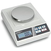 Balanza de laboratorio [Kern 440-35A] , Campo de pesaje [Max]