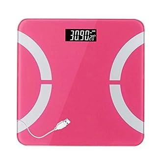 AAS Analizador Ultra Delgado Básculas de baño, Mida Peso, Cuerpo, Porcentaje de Grasa, Agua Corporal, con pies de Alfombra, Pantalla Digital fácil de Leer