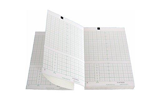 Langlebiges CTG-Thermopapier in Faltlagen zu HP/Philips M1911A Archivist