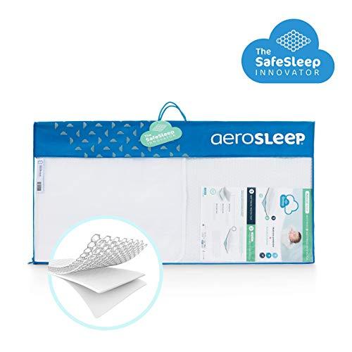 Aerosleep materasso - Classifica dei migliori prodotti che ...