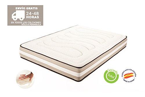 COLCHON VISCOELÁSTICO MODELO EXTRA-SOFT - OFERTAS HOGAR - DISPONIBLE EN TODAS LAS MEDIDAS (90x190)