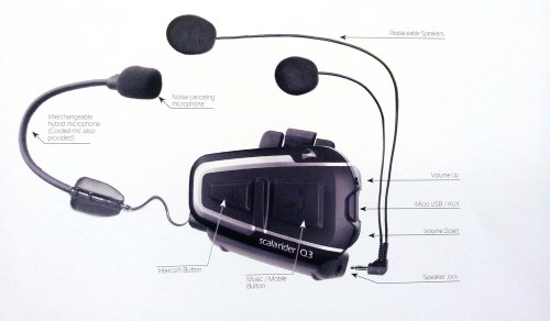 Scala Rider Bluetooth Sprechanlage-Set Multiset-Q3 Scala Rider Intercom