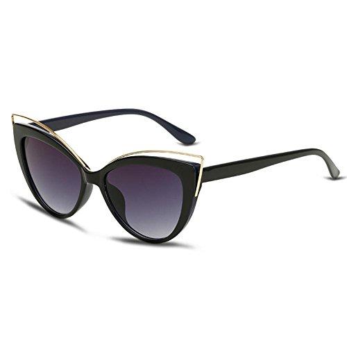 XYLUCKY Damen-Vintage Polarisierte Katzenaugen-Sonnenbrillen , black