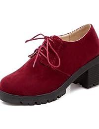 ZQ hug Zapatos de mujer - Tacón Plano - Comfort / Punta Redonda - Oxfords - Exterior / Casual - Semicuero - Negro / Blanco / Bermellón , burgundy-us8.5 / eu39 / uk6.5 / cn40 , burgundy-us8.5 / eu39 / uk6.5 / cn40