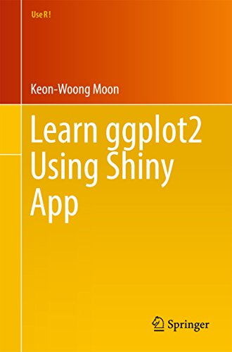 Learn ggplot2 Using Shiny App (Use R!) (English Edition)