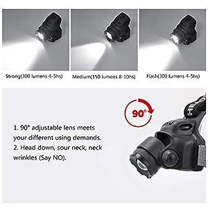 N N.ORANIE Linterna Frontal LED Impermeable USB Recargable Luminancia 300LM Distancia de Irradiación 100M 3 Modos de Iluminación para Bicicleta Camping Lectura Linterna de Cabeza Potencia