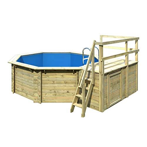 Karibu Karibu Pool-Set