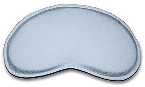 Bonmedico® Guardian Babykissen, gegen Plattkopf und Verformung für eine schöne