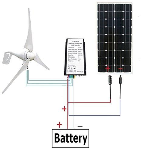 ECO-WORTHY 12 Volt 500 Watt Wind Solar Kit: 12V / 24V 400W Windkraftanlage + 12V 100W monokristallines Solarpanel + 24cm Kabel für Zuhause (Solar-panel-kits)