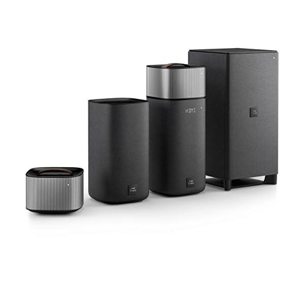 Philips-Fidelio-E6-Home-Cinma-51-avec-Enceintes-Dtachables-sans-Fil-Bluetooth-HDMI-4K-2K-Spotify-Connect-270W-Noir