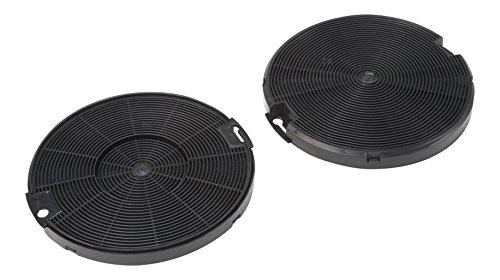 DREHFLEX® - Kohlefilter / Aktivkohlefilter / Filter / Geruchsfilter - passend für diverse Dunstabzugshauben / Hauben / Essen für AEG-Electrolux / Faber / Ikea / Smeg - passend für Teile-Nr. 4055093712 / 405509371-2 / 112.0067.944 / 112.0254.245 etc.