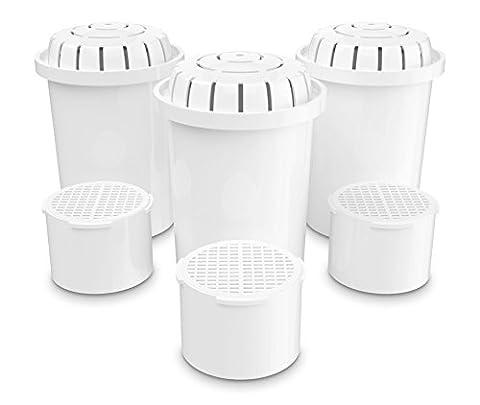 Invigorated Water - 3er-Pack Filterkartuschen PH001 + Membran-Wasserfilter PH002 für Ultrafiltration - Vorteilspackung