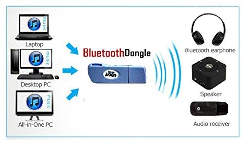 Bluetooth Stereo Adapter Audio Receiver Music Wireless Hifi Dongle Transmitter Usb Mp3 Speaker Car.