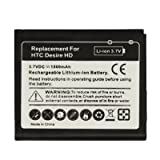 SPAREPARTS Pièces de Rechange pour téléphone Batterie Gold 2450mAh Haute capacité...
