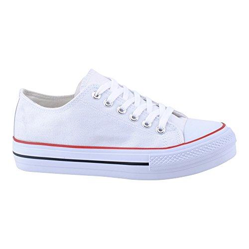 Desportivos De Lona Homens Lazer Mulheres Aptidão Da Baixo Branco Senhoras Sapatilha Sapatos Sapatos Correndo Unisex yIyHqA