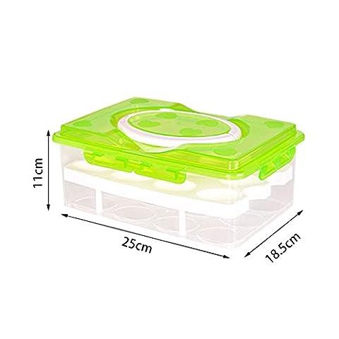 Lanlan Ei hygienischem Aufbewahrungsbox tragbar doppelten 24Grid Kantenschutz grün