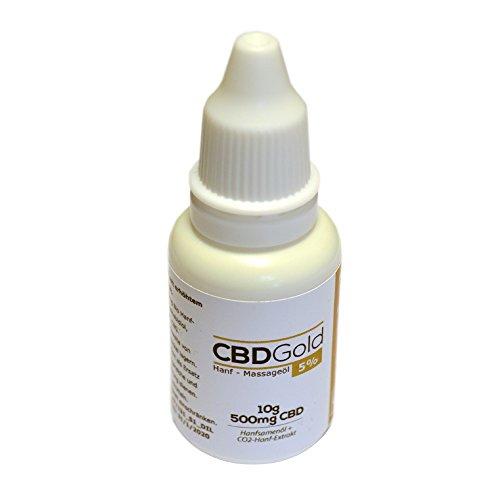 *BIO Hanf Massageöl – 5% Cannabinoide aus deutschem Hanf!*