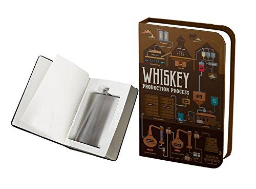 Barbuzzo Whiskey Buch Fläschchen