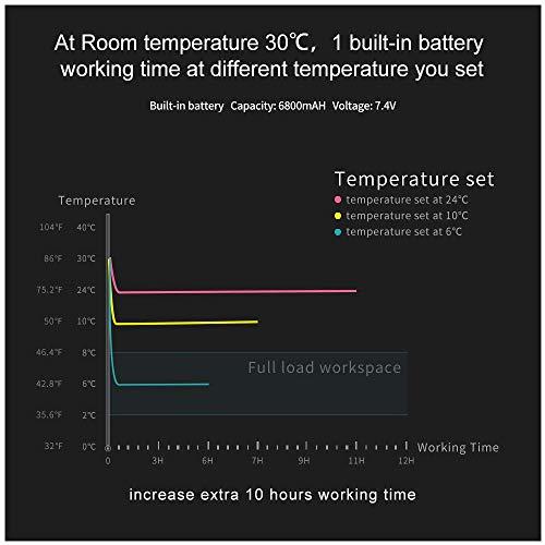 415 r7tNy9L - Dison Care Mini refrigerador,insulina portátil caso del recorrido Caja del refrigerador,la diabetes mini refrigerador,pantalla LCD de carga 2-8 ° C