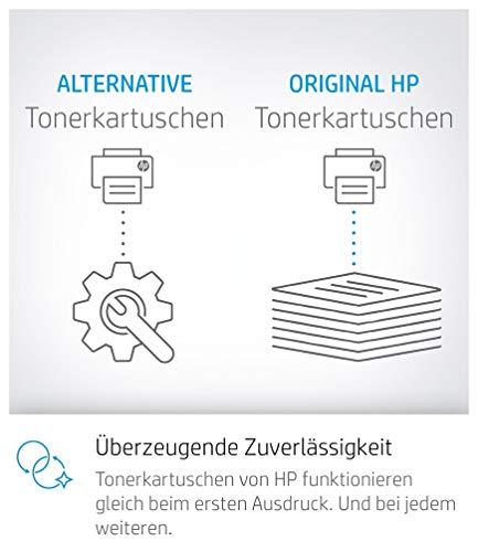HP Toner für LaserJet Pro M127fw - 6