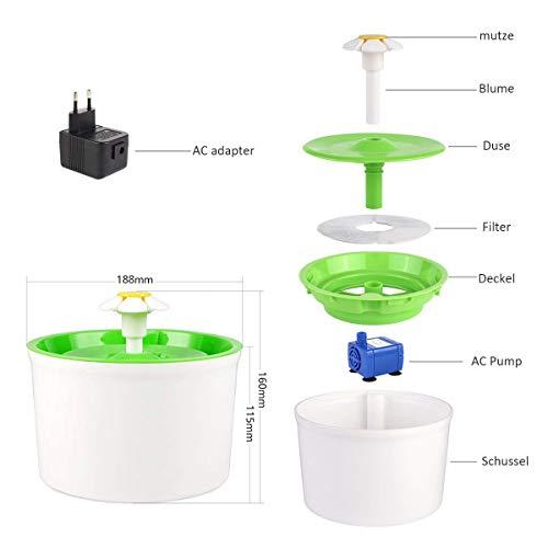 Zoom IMG-1 lobkin fontanella per gatti con