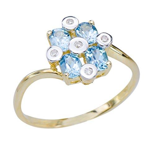 blue-topas-ring-gold-10k-stilvolle-damen-schmuck-geschenk