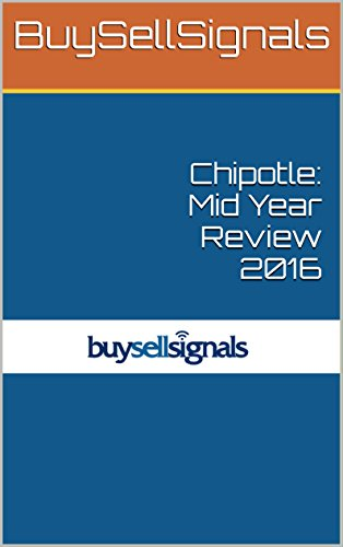 chipotle-mid-year-review-2016-english-edition
