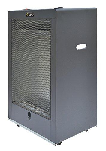 Saunaofen mit Gasbetrieb - Infos und Empfehlungen