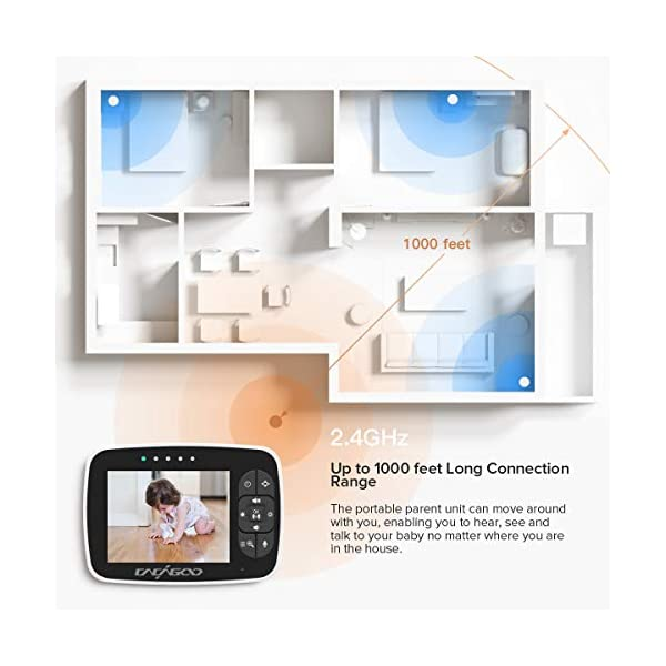 "CACAGOO Baby Monitor Video Baby Monitor with Camera Remote Camera Pan-Tilt-Zoom, 3.5"" Color LCD Screen, Temperature Display, Lullaby, Two Way Audio, with Wall Mount Kit CACAGOO 【120° Wide-Angle& Smart Alarm Reminder】 CACAGOO baby monitor video baby monitor designed with 350° horizontal and 120° vertical rotation to make up a 360°complete coverage, protect your baby all the time. Humanized 2.4.6H alarm reminder of this video monitor baby camera monitor will help you better plan your baby's daily routine, such as when to change your baby's diaper and so on. 【Greater Peace of Mind, Less Stress】Monitor your baby's sleep with the most advanced 3.5-inch high-resolution, high-quality color TFT LCD display with 2x zoom magnification. The baby monitor video baby monitor features a unique 1 / 6.5"" color CMOS image sensor to provide clear digital vision and sound to every parent. Enhanced 2.4GHz FHSS technology is more reliable and safe than WIFI. 【Energy-saving VOX(EOC) Mode& Two-way Talking】 With VOX(EOC) mode, the baby monitor video baby monitor automatically turns on the screen when it detects a sound. It automatically turns off the screen in a silent environment to save power. ECO MODE extends the maximum battery life of baby monitors by 120% compared to other baby video monitors without this mode. Built-in mic and speaker and anti-noise technology, offer you a smooth conversation with your baby anytime, anywhere. 5"