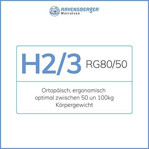 Ravensberger Thermoelastische DUO-VISCO Matratze H2/3 EF VISCO RG 80 (50-110 kg) mit Kaltschaum - 5