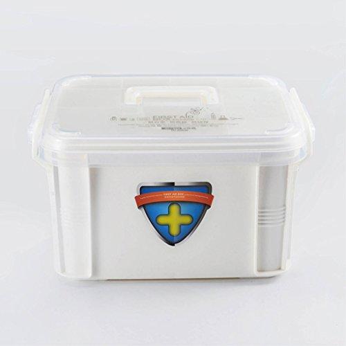 Hausapotheke-kit (MMM Multi-Layer-Kunststoff-Hausapotheke Family Medicine Box Portable Erste-Hilfe-Kit Health Box)