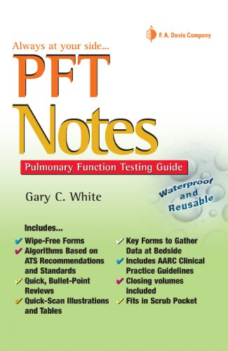 PFT Notes Pulmonary Function Testing Guide (English Edition) eBook ...