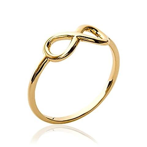 ISADY - Lisa Gold - Damen-Ring - 18 Karat (750)