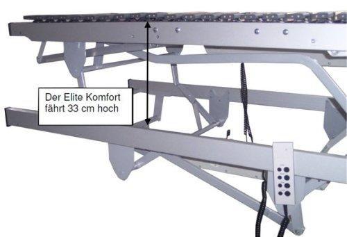 Motor Lattenrost Bettrost Knowhow Seniorenbett Pflegebett 28 Plus Elektrisch 100 x 200