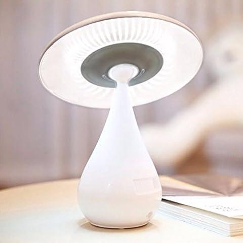 LikeIt 2 in 1 Smart Pilze USB-Schreibtischlampe Anion Luftreiniger mit Stufenlos Touch Sensor auf Helligkeit einstellen, Nicht flackernde 48 LEDs, High Bright LED Tischleuchte Nachtlicht Wiederaufladbare