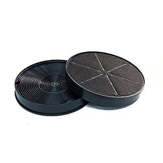 Juego de 2filtro de carbón activo para Bosch, Siemens, Neff lz55651, lz55650, dhz5316para recirculante