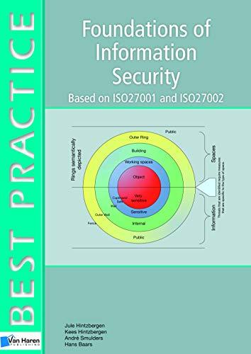 Zhenjuan Guardbook: Télécharger Foundations of it Security