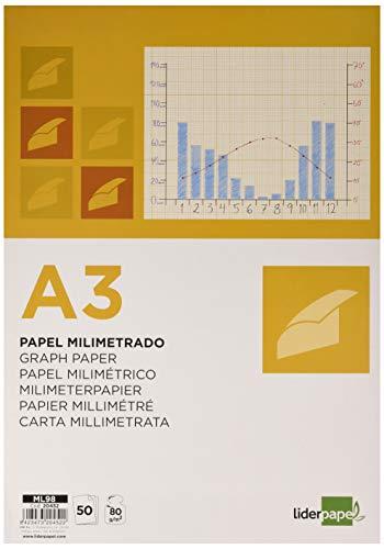 Liderpapel ML98 - Bloc papel milimetrado encolado