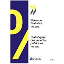 Revenue Statistics 2013