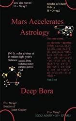 Mars Accelerates Astrology