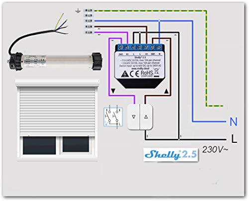 Shelly 2.5 Dual - Interruptor WLAN con función de medición
