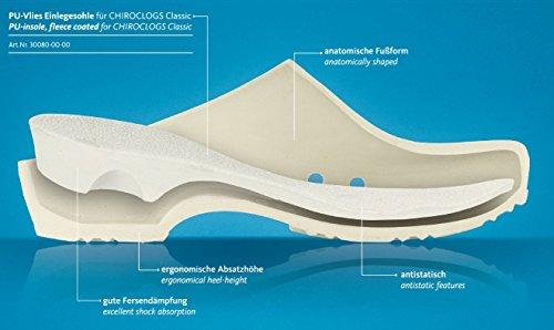 Schürr oP-chaussures chiroclogs classic avec et sans au niveau du talon Blanc - blanc