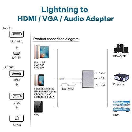 Lightning auf HDMI/VGA/Audio Adapter Konverter Kabel, PHADEN 3 in 1 Lightning 8 Pin zu Digital AV Multiport HDMI VGA & Audio Adapter mit Micro USB Ladekabel + 3,5 mm Audio Port für iPhone/iPad - 3