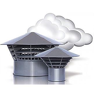Máscarade ventilación – salida de aire – sistemas de apertura de techo sistema DN 160 – montaje en el tubo (160 mm)