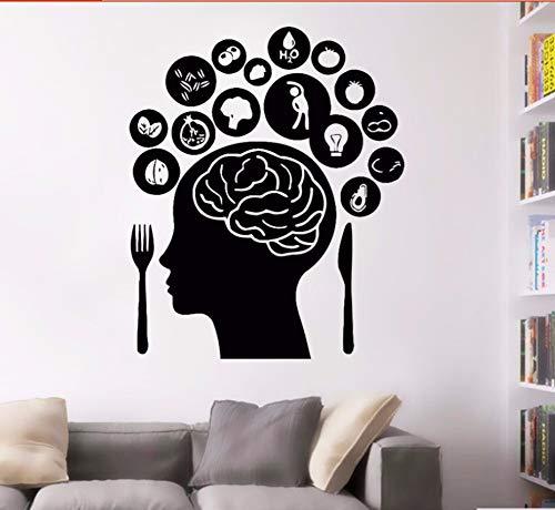 Zxfcczxf CerebroPared Humanos Sueño Y Idea Pared Del Vinilo Ciencia Decoración Cerebro Erstellt Mit Einem Kartell Von 55 * 69Cm