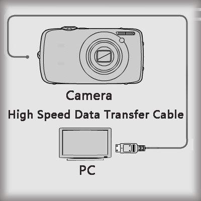 USB-Datenkabel für Nikon Coolpix/D3000/D300s/D3100, D3s, D3 x, D40, D40 x, D50 D500 Digital Foto Kamera, Camcorder (Camcorder D50)