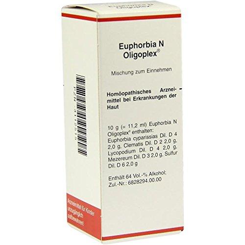 Euphorbia N Oligoplex Liq 50 ml